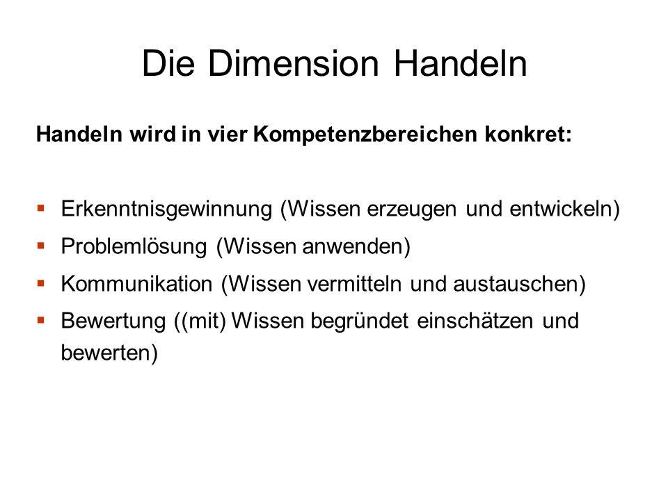 Die Dimension Handeln Handeln wird in vier Kompetenzbereichen konkret: