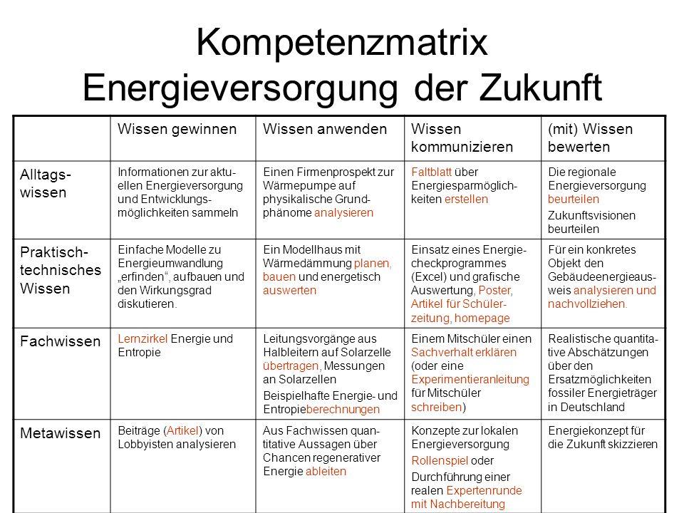 Kompetenzmatrix Energieversorgung der Zukunft