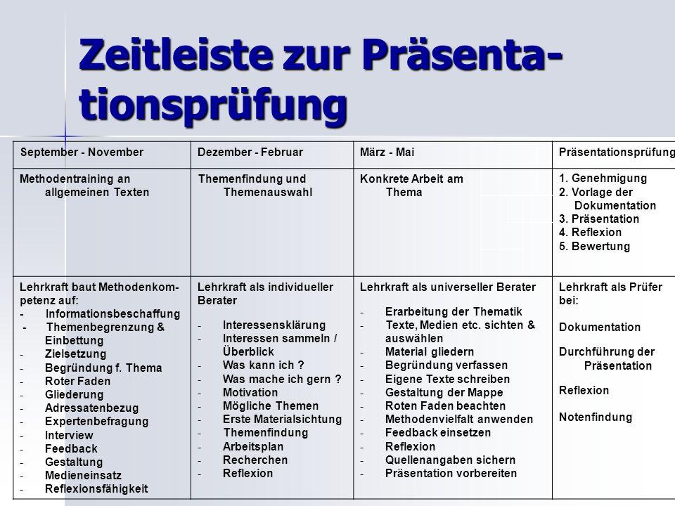 Zeitleiste zur Präsenta- tionsprüfung