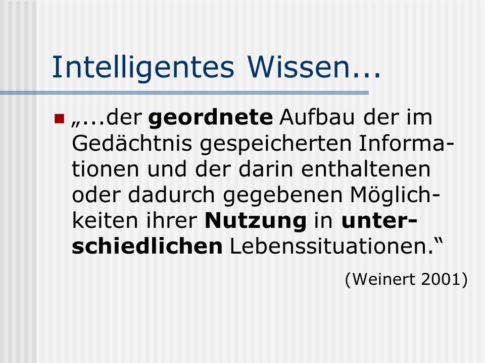 Intelligentes Wissen...