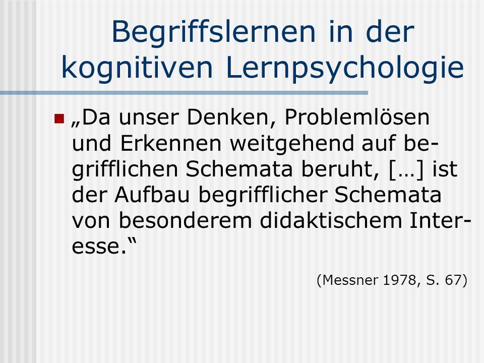 Begriffslernen in der kognitiven Lernpsychologie