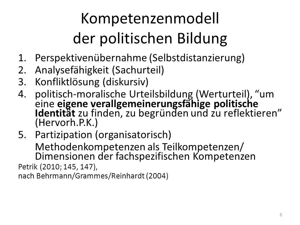 Kompetenzenmodell der politischen Bildung