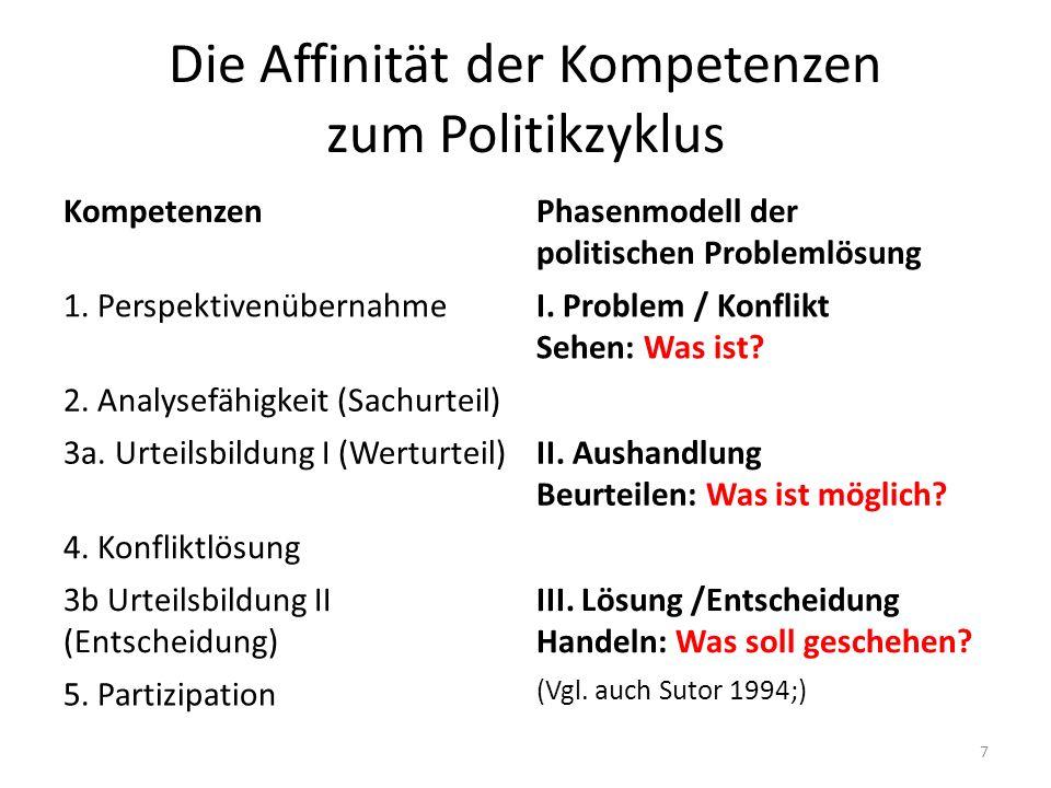 Die Affinität der Kompetenzen zum Politikzyklus