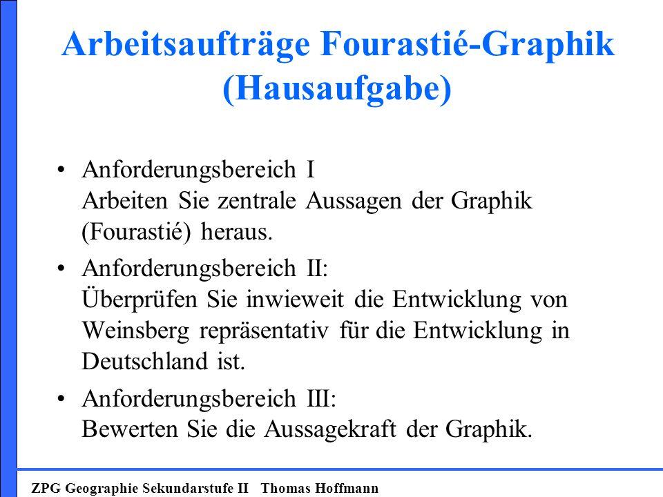 Arbeitsaufträge Fourastié-Graphik (Hausaufgabe)