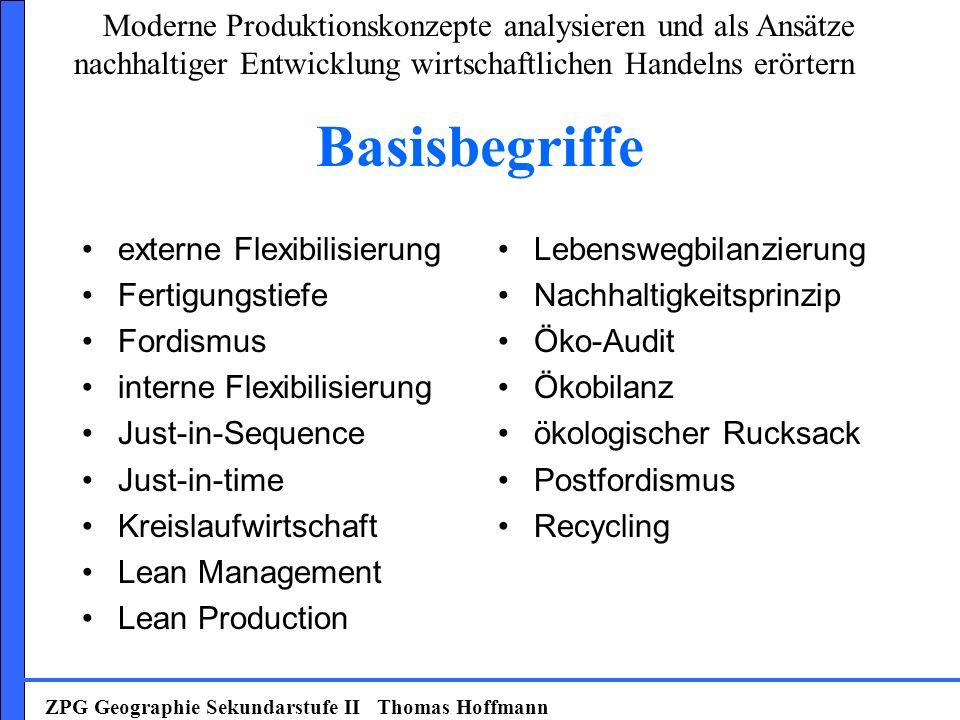 Basisbegriffe Moderne Produktionskonzepte analysieren und als Ansätze