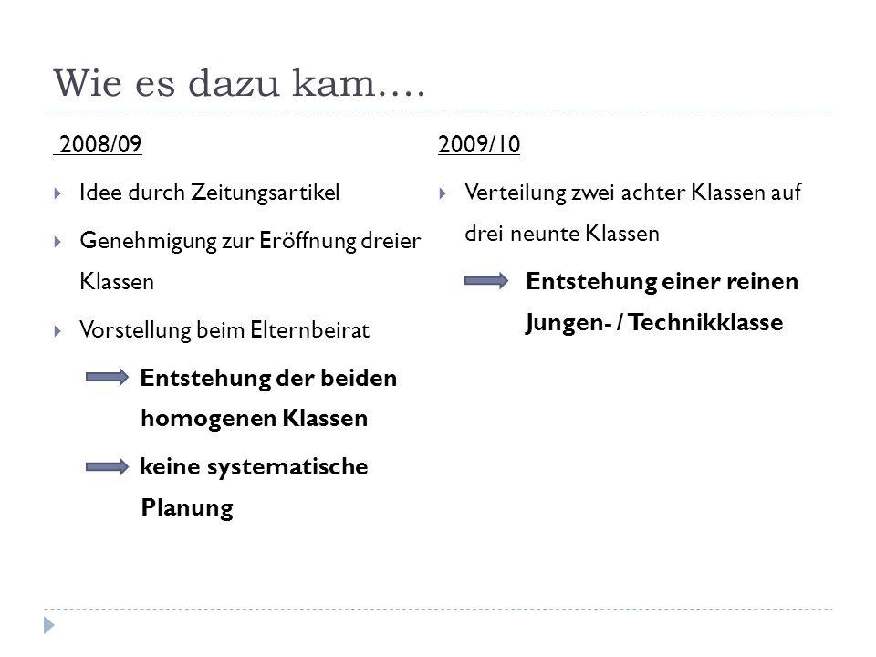 Wie es dazu kam…. 2008/09 2009/10 Idee durch Zeitungsartikel