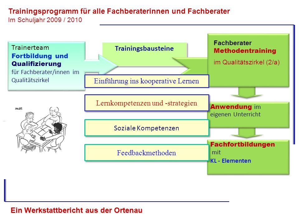 Trainingsprogramm für alle Fachberaterinnen und Fachberater