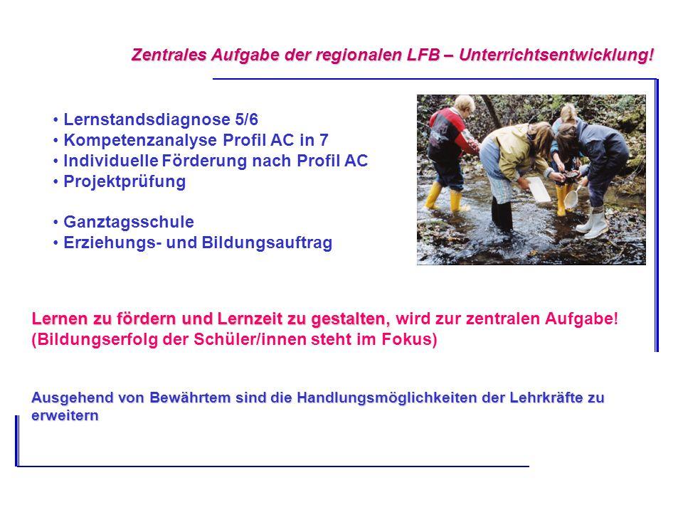 Zentrales Aufgabe der regionalen LFB – Unterrichtsentwicklung!