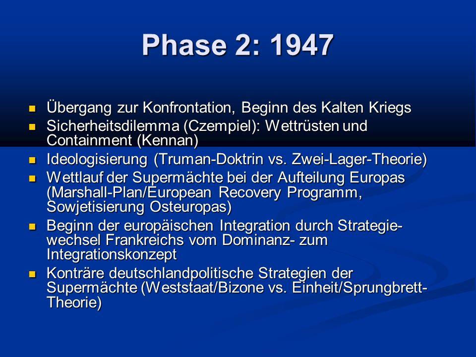 Phase 2: 1947 Übergang zur Konfrontation, Beginn des Kalten Kriegs