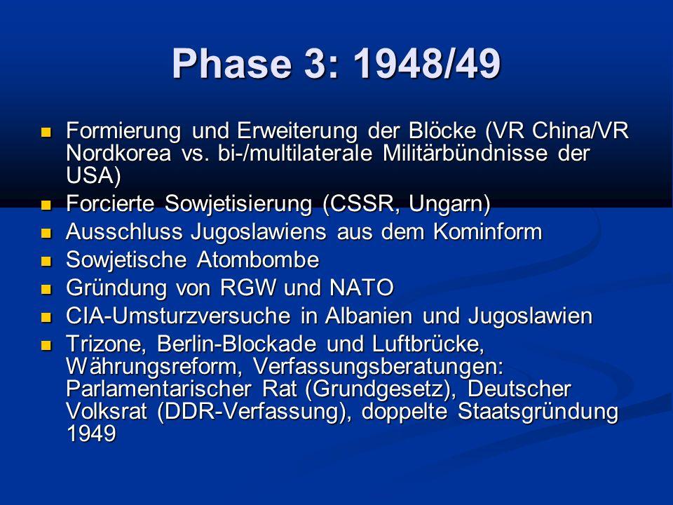 Phase 3: 1948/49 Formierung und Erweiterung der Blöcke (VR China/VR Nordkorea vs. bi-/multilaterale Militärbündnisse der USA)
