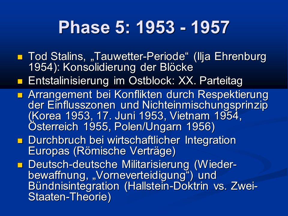 """Phase 5: 1953 - 1957 Tod Stalins, """"Tauwetter-Periode (Ilja Ehrenburg 1954): Konsolidierung der Blöcke."""