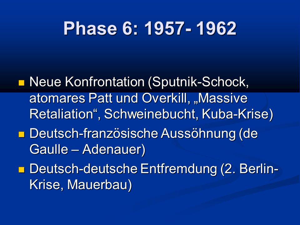 """Phase 6: 1957- 1962 Neue Konfrontation (Sputnik-Schock, atomares Patt und Overkill, """"Massive Retaliation , Schweinebucht, Kuba-Krise)"""