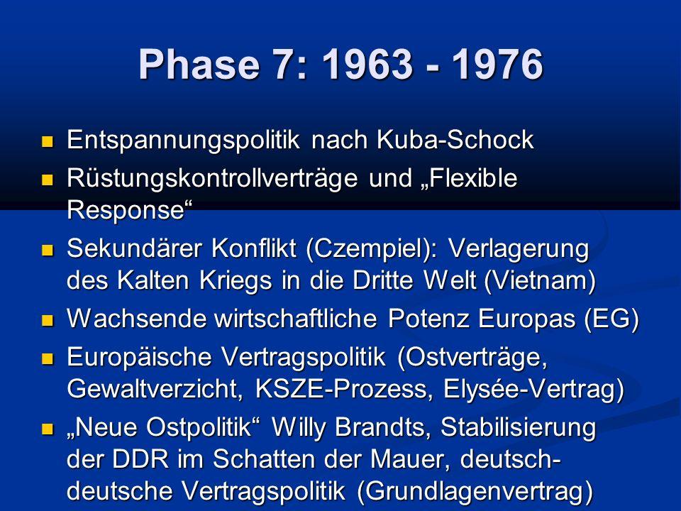 Phase 7: 1963 - 1976 Entspannungspolitik nach Kuba-Schock
