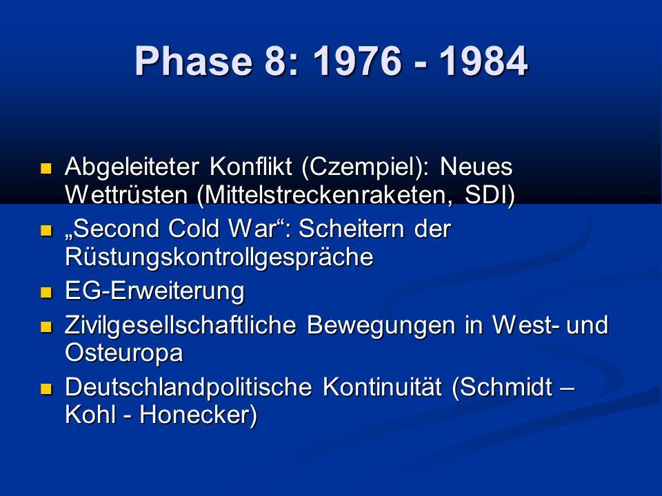 Phase 8: 1976 - 1984 Abgeleiteter Konflikt (Czempiel): Neues Wettrüsten (Mittelstreckenraketen, SDI)