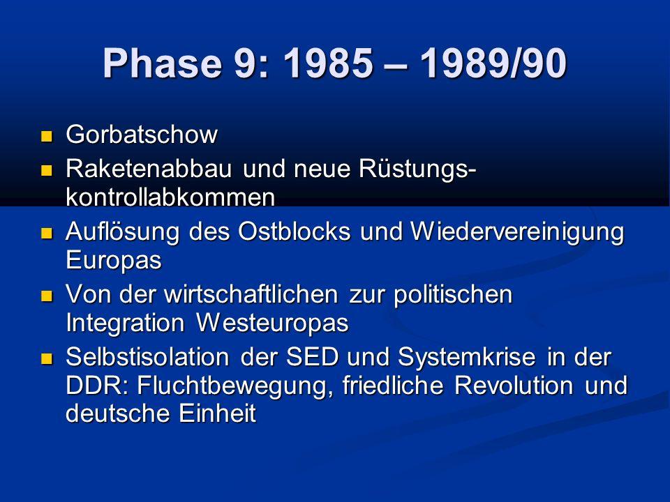 Phase 9: 1985 – 1989/90 Gorbatschow. Raketenabbau und neue Rüstungs- kontrollabkommen. Auflösung des Ostblocks und Wiedervereinigung Europas.