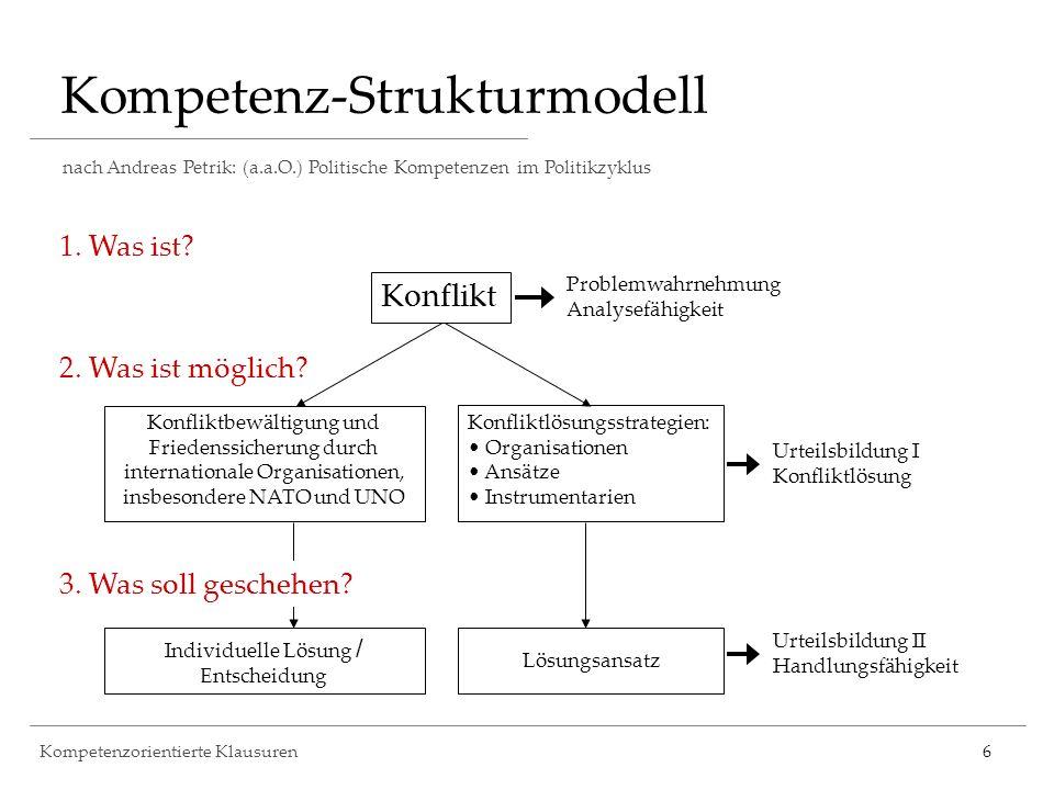 Kompetenz-Strukturmodell