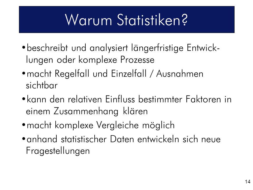 Warum Statistiken beschreibt und analysiert längerfristige Entwick- lungen oder komplexe Prozesse.