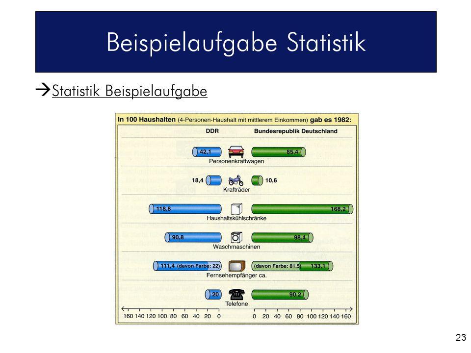 Beispielaufgabe Statistik