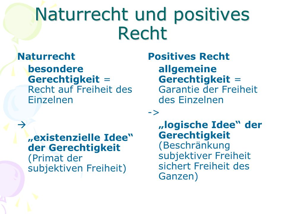 Naturrecht und positives Recht