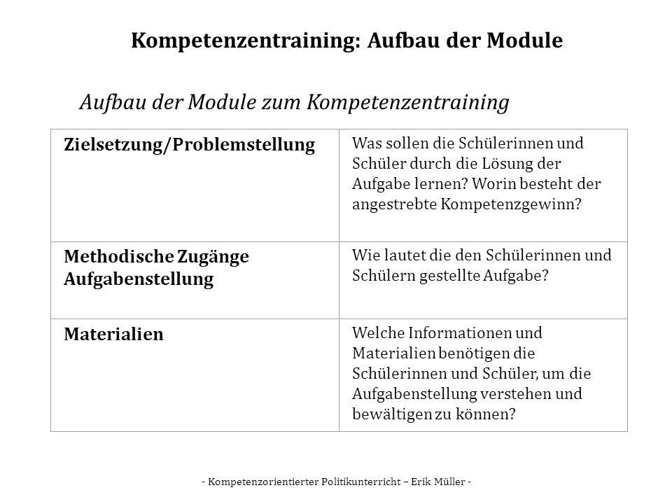 Kompetenzentraining: Aufbau der Module