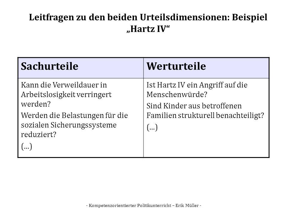 """Leitfragen zu den beiden Urteilsdimensionen: Beispiel """"Hartz IV"""