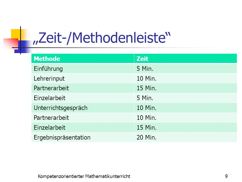 """Zeit-/Methodenleiste"