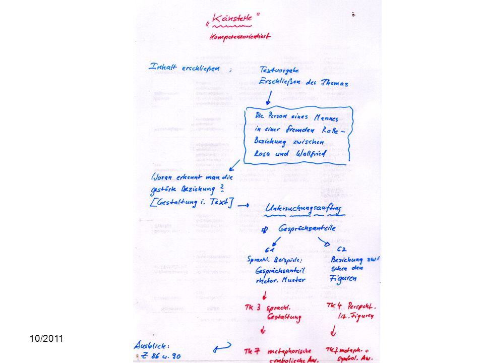 10/2011 Dr. Schmitt-Kaufhold
