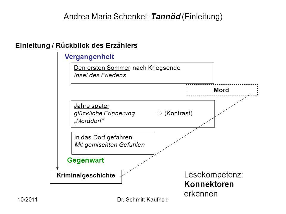 Andrea Maria Schenkel: Tannöd (Einleitung)