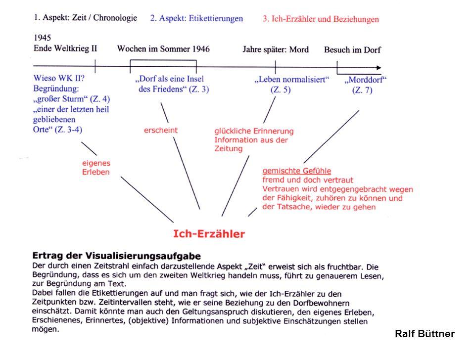 Ralf Büttner 10/2011 Dr. Schmitt-Kaufhold