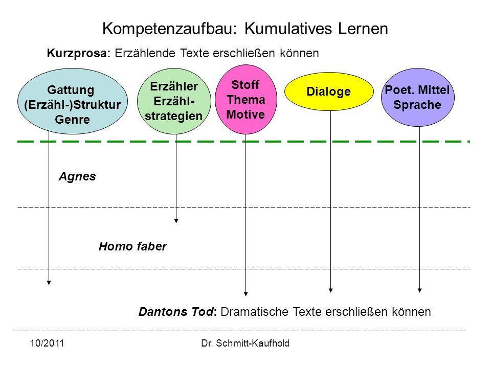 Kompetenzaufbau: Kumulatives Lernen
