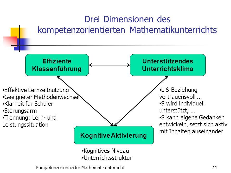 Drei Dimensionen des kompetenzorientierten Mathematikunterrichts