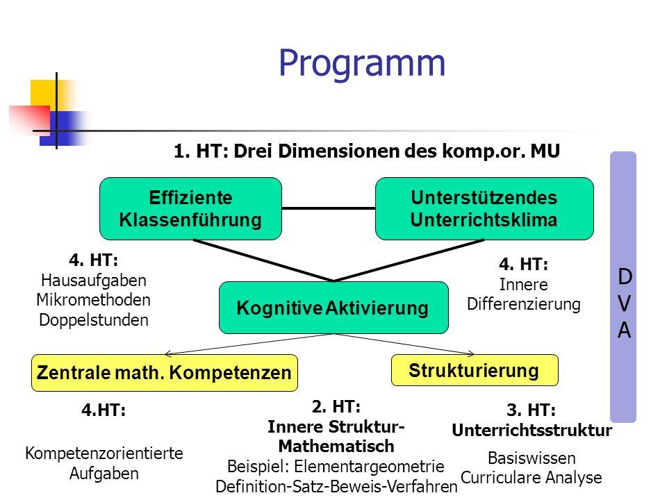 Programm D V A 1. HT: Drei Dimensionen des komp.or. MU Effiziente