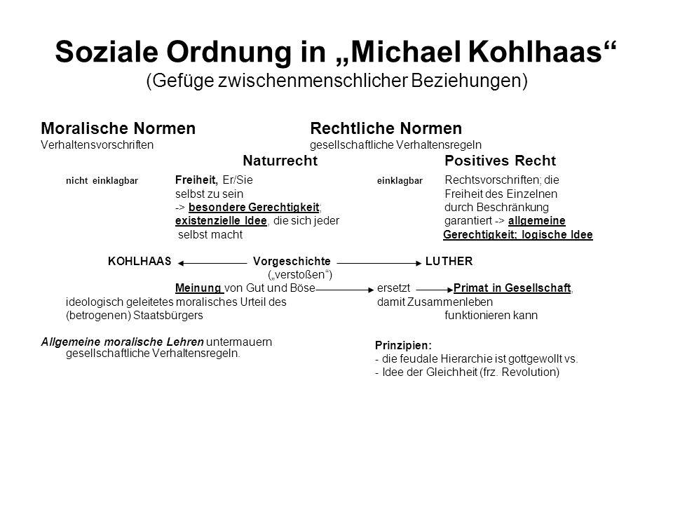 """Soziale Ordnung in """"Michael Kohlhaas (Gefüge zwischenmenschlicher Beziehungen)"""