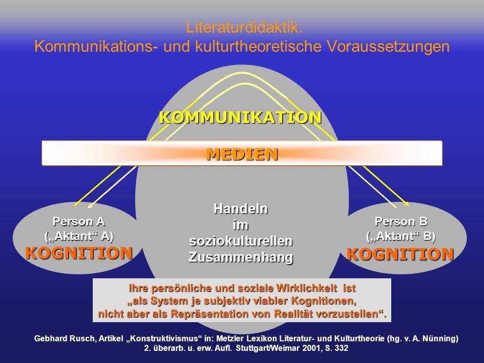 KOMMUNIKATION MEDIEN KOGNITION KOGNITION