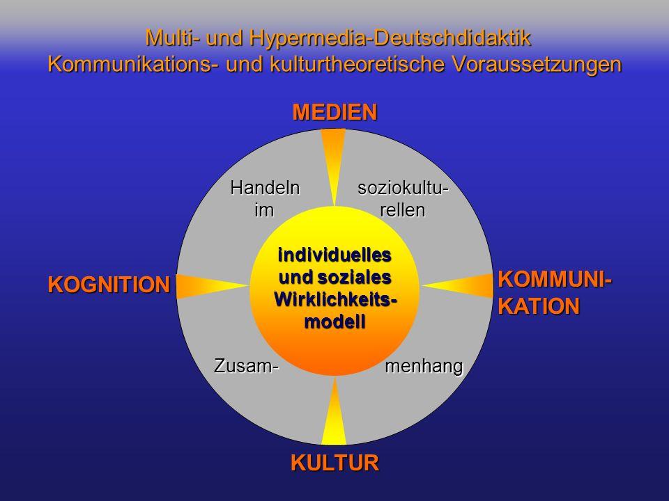 MEDIEN KOGNITION KULTUR