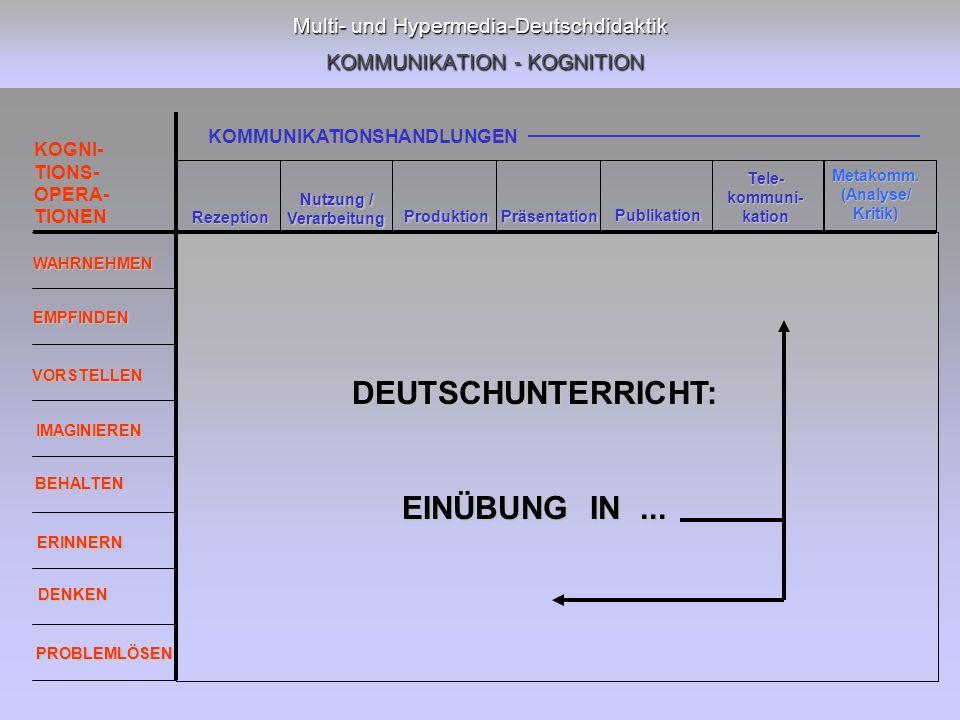 Multi- und Hypermedia-Deutschdidaktik KOMMUNIKATION - KOGNITION