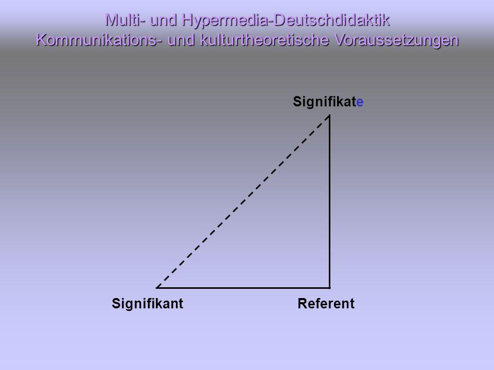 Multi- und Hypermedia-Deutschdidaktik Kommunikations- und kulturtheoretische Voraussetzungen