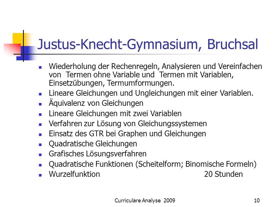 Justus-Knecht-Gymnasium, Bruchsal