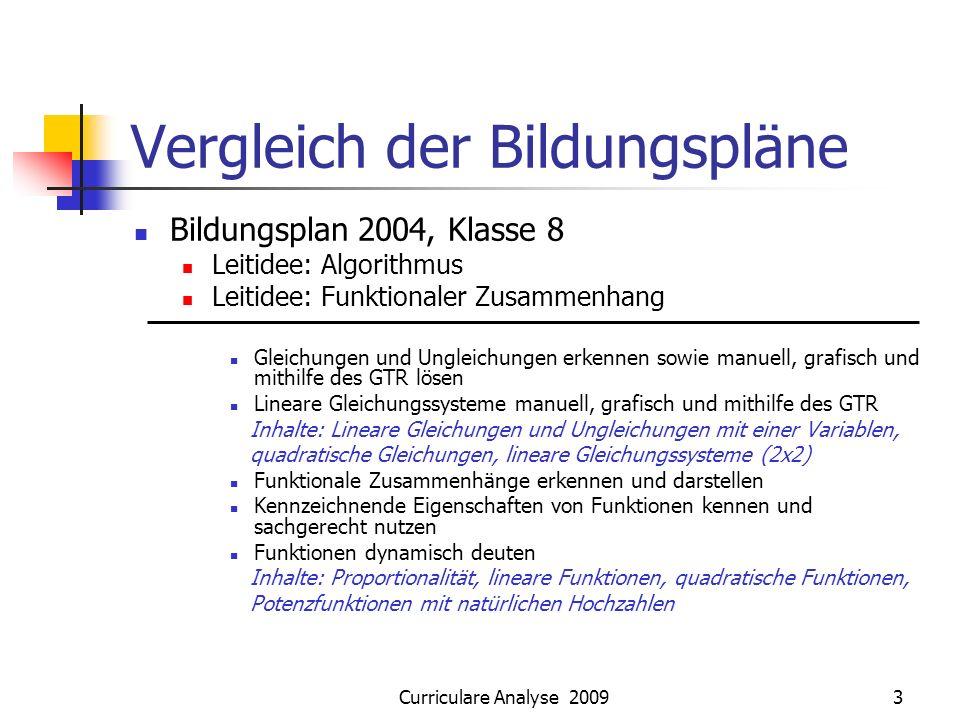 Colorful Quadratische Gleichungen Lösen Indem Arbeitsblatt Grafisch ...