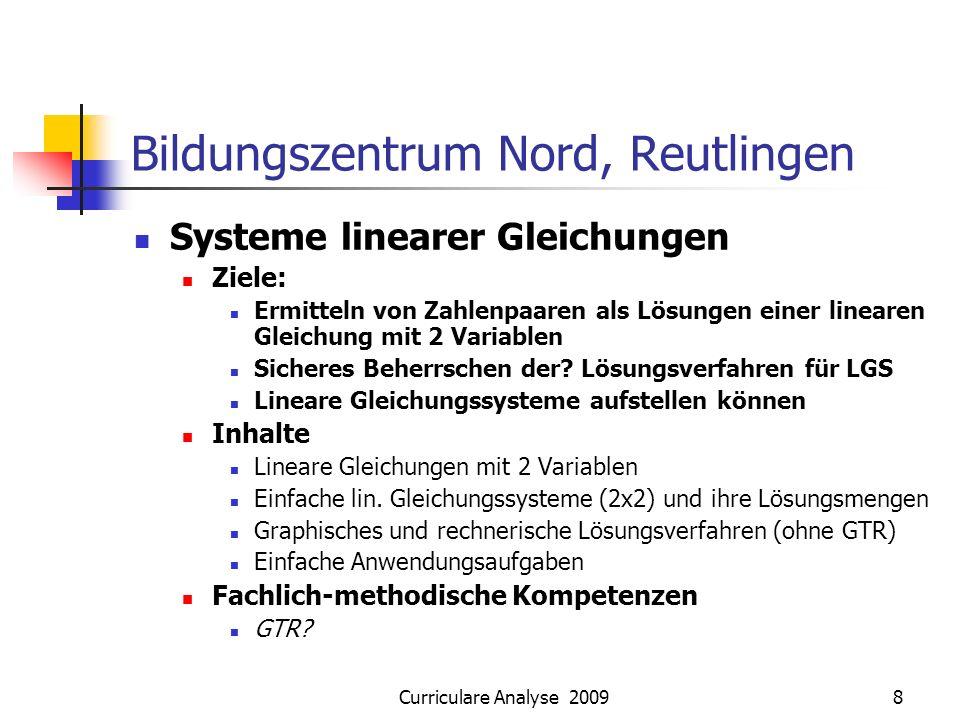 Bildungszentrum Nord, Reutlingen