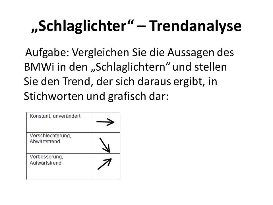 """""""Schlaglichter – Trendanalyse"""