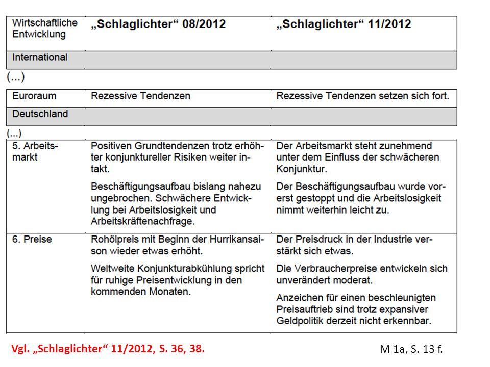 """Vgl. """"Schlaglichter 11/2012, S. 36, 38."""