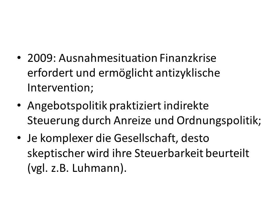 2009: Ausnahmesituation Finanzkrise erfordert und ermöglicht antizyklische Intervention;