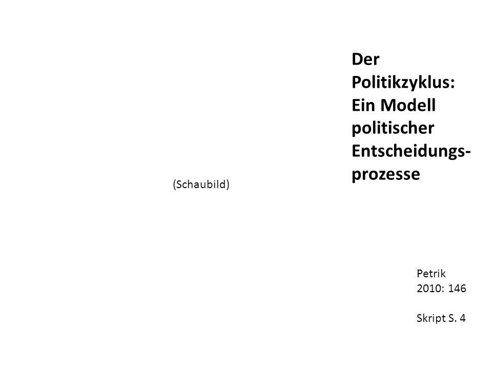 Der Politikzyklus: Ein Modell politischer Entscheidungs-