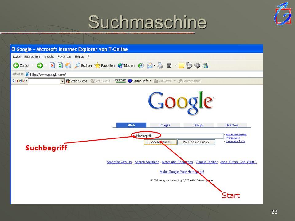 Suchmaschine Suchbegriff Start