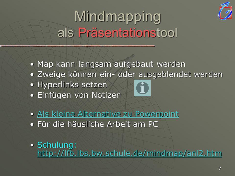 Mindmapping als Präsentationstool