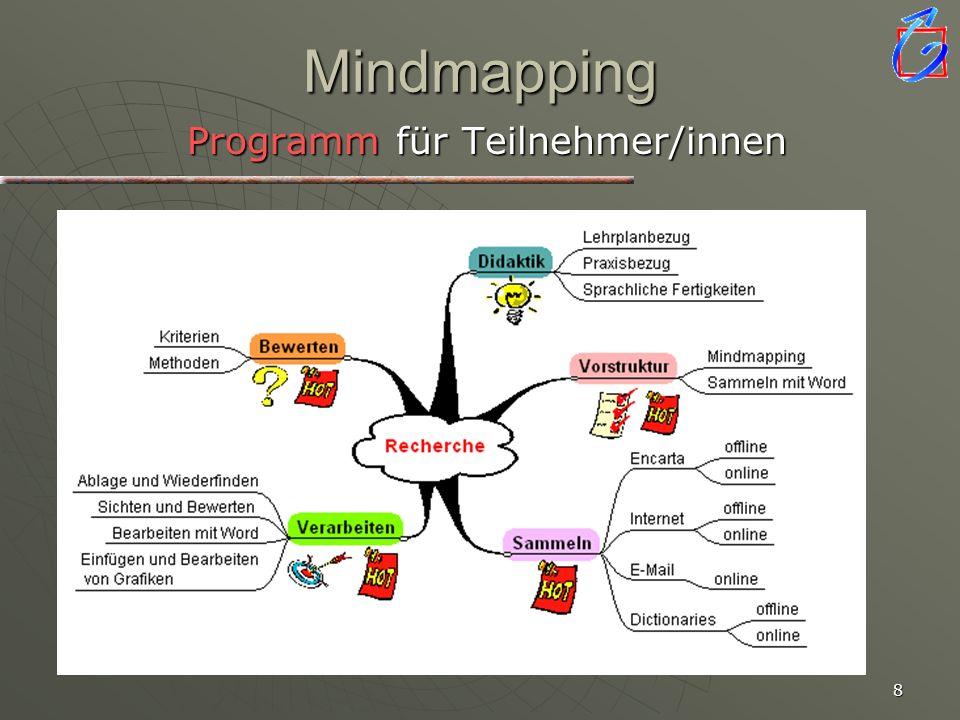 Programm für Teilnehmer/innen