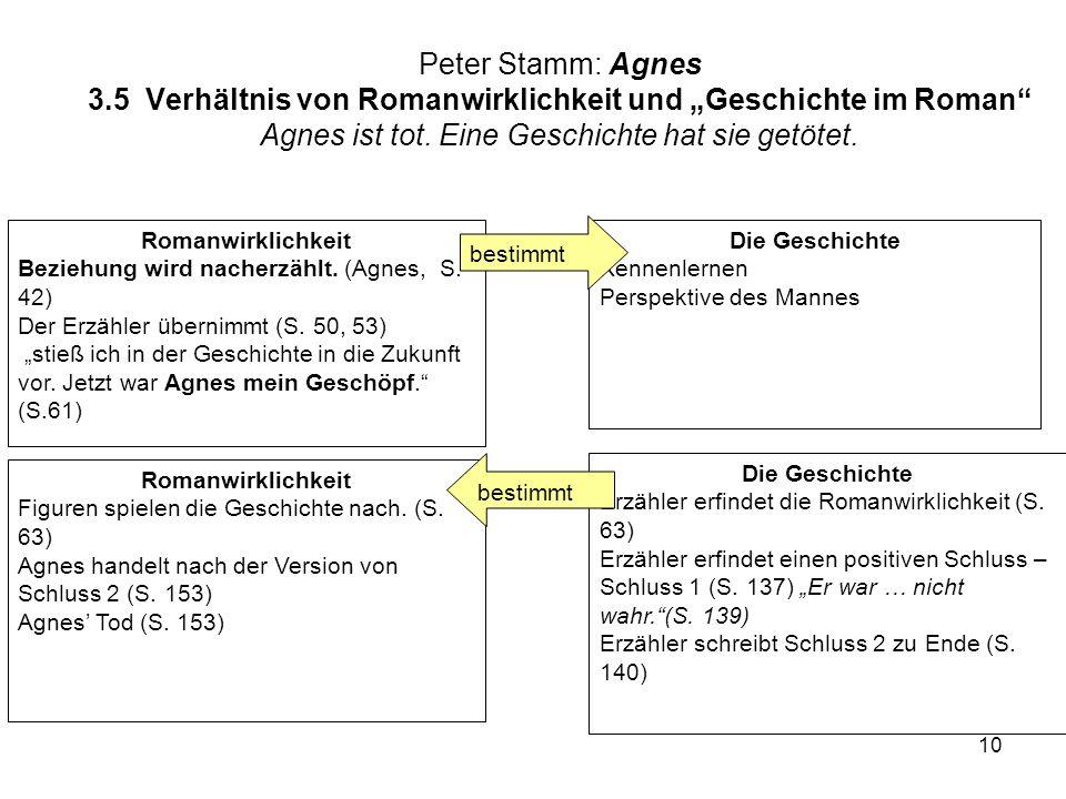 """Peter Stamm: Agnes 3.5 Verhältnis von Romanwirklichkeit und """"Geschichte im Roman Agnes ist tot. Eine Geschichte hat sie getötet."""