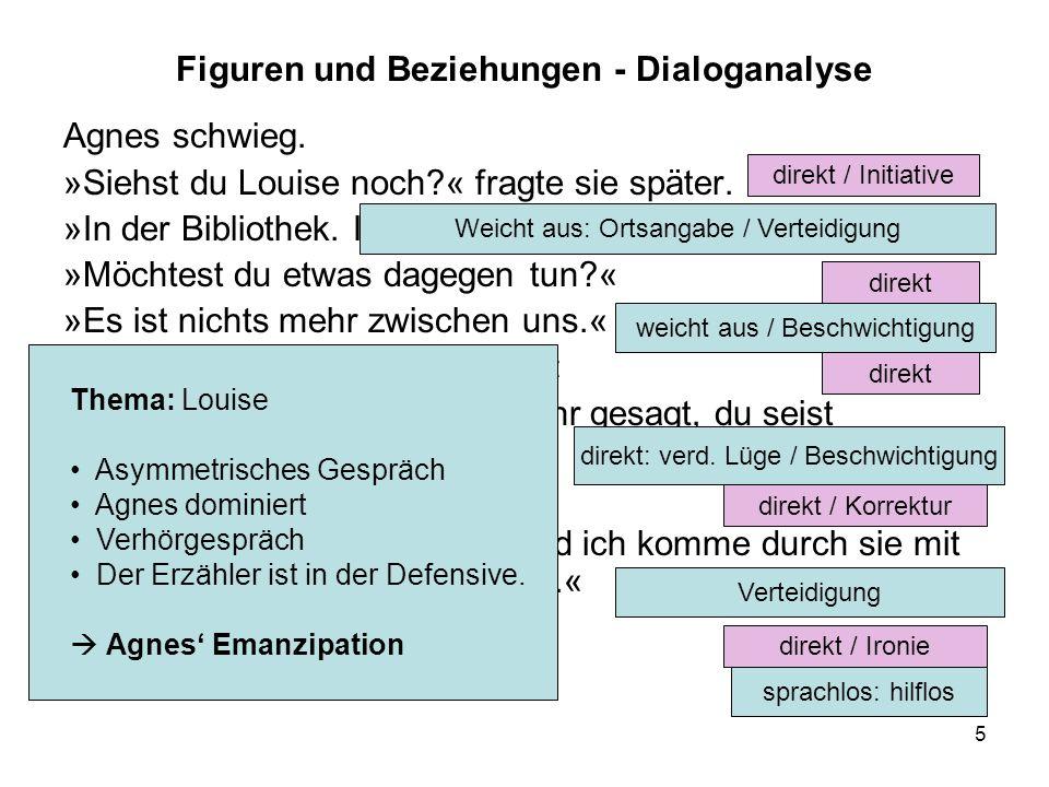 Figuren und Beziehungen - Dialoganalyse