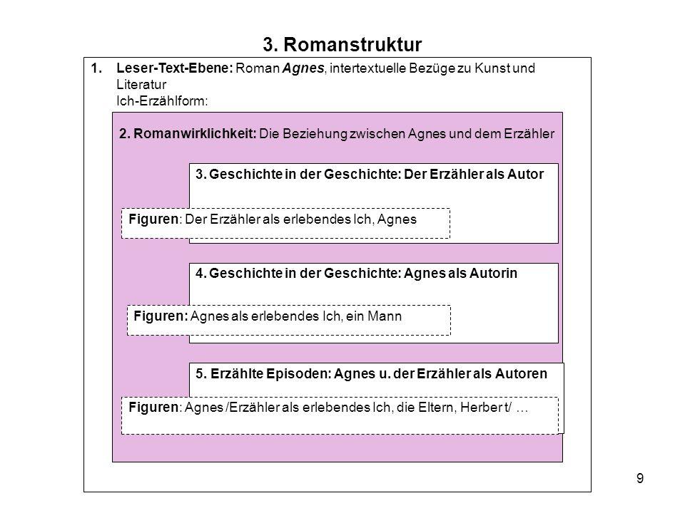 3. RomanstrukturLeser-Text-Ebene: Roman Agnes, intertextuelle Bezüge zu Kunst und Literatur. Ich-Erzählform: